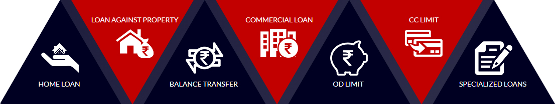 loans provider in chandigarh